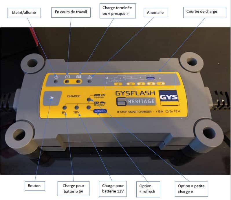 chargeur-batterie-GYSFLASH-heritage6